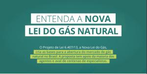 Câmara aprova nova lei do gás natural: entenda o projeto
